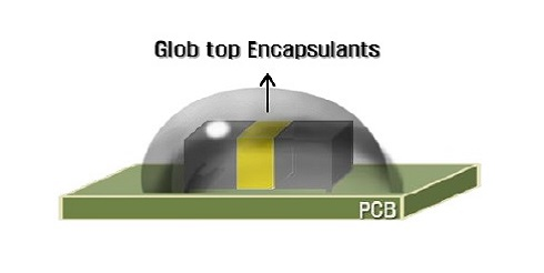 Glob Top Encapsulants